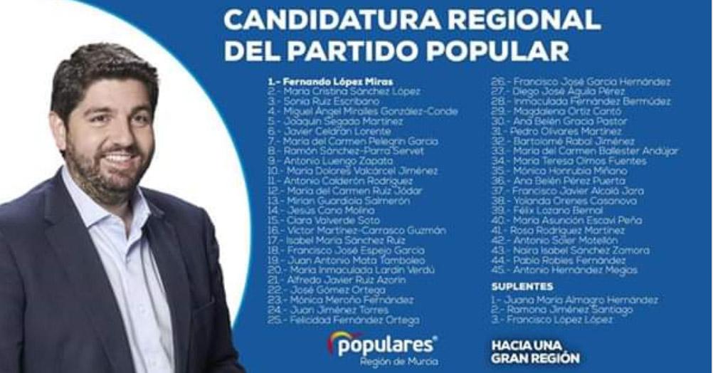 Candidatura de López Miras